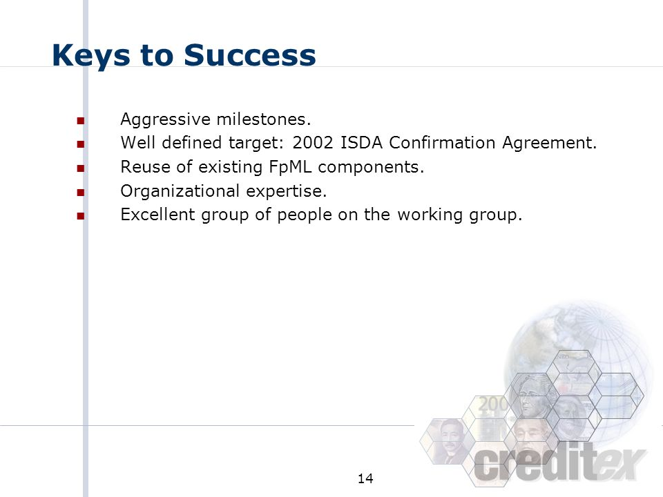 Keys to Success Aggressive milestones.