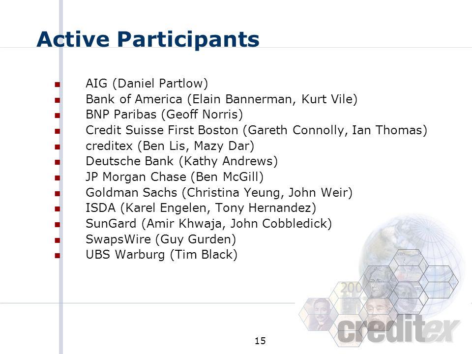 Active Participants AIG (Daniel Partlow)