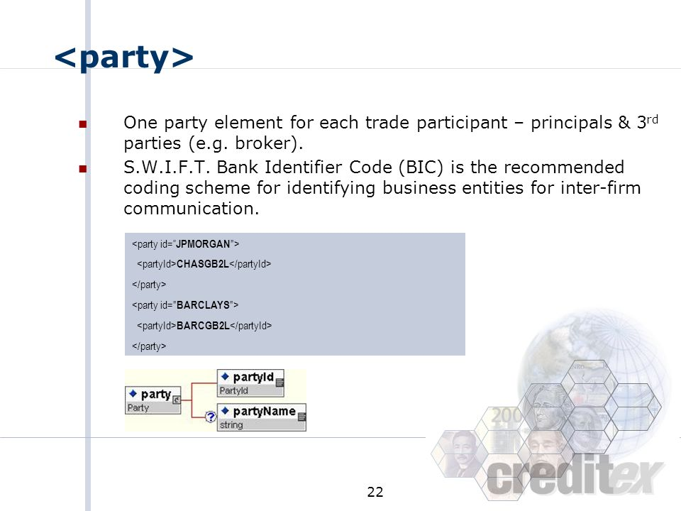 <party> One party element for each trade participant – principals & 3rd parties (e.g. broker).