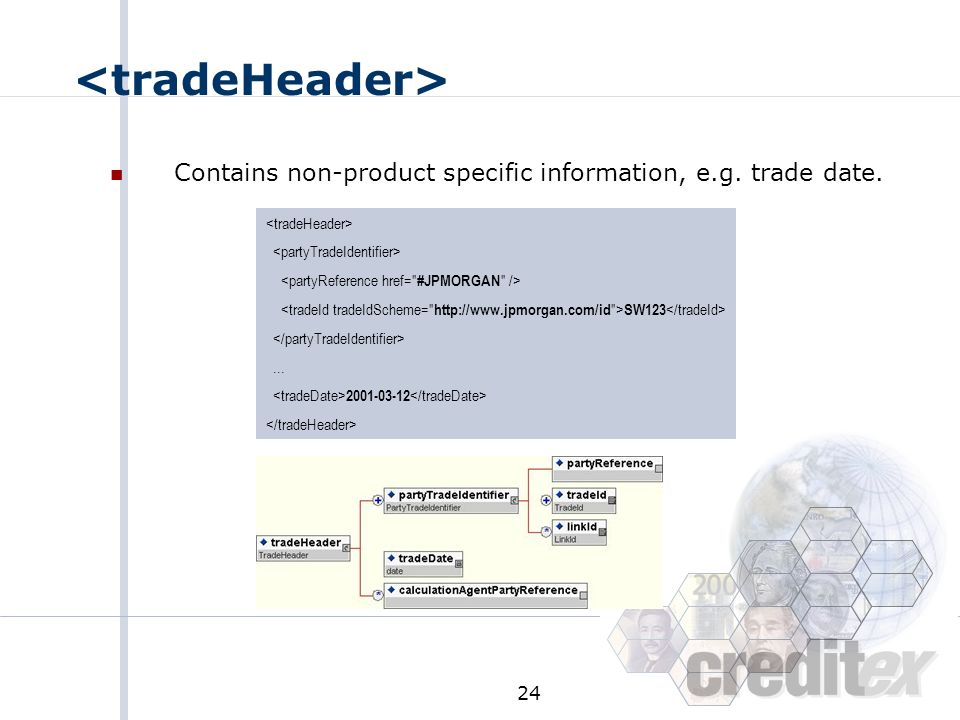 <tradeHeader> Contains non-product specific information, e.g. trade date. <tradeHeader> <partyTradeIdentifier>