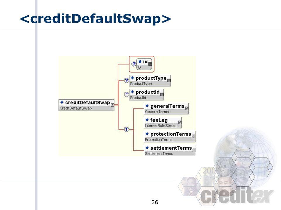 <creditDefaultSwap>