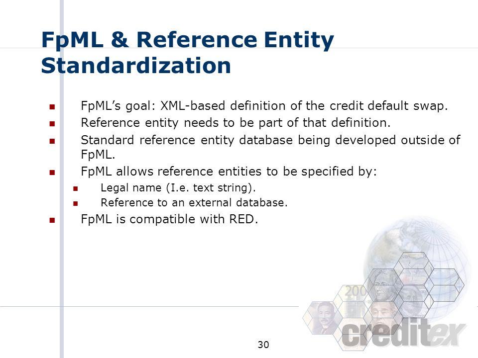 FpML & Reference Entity Standardization