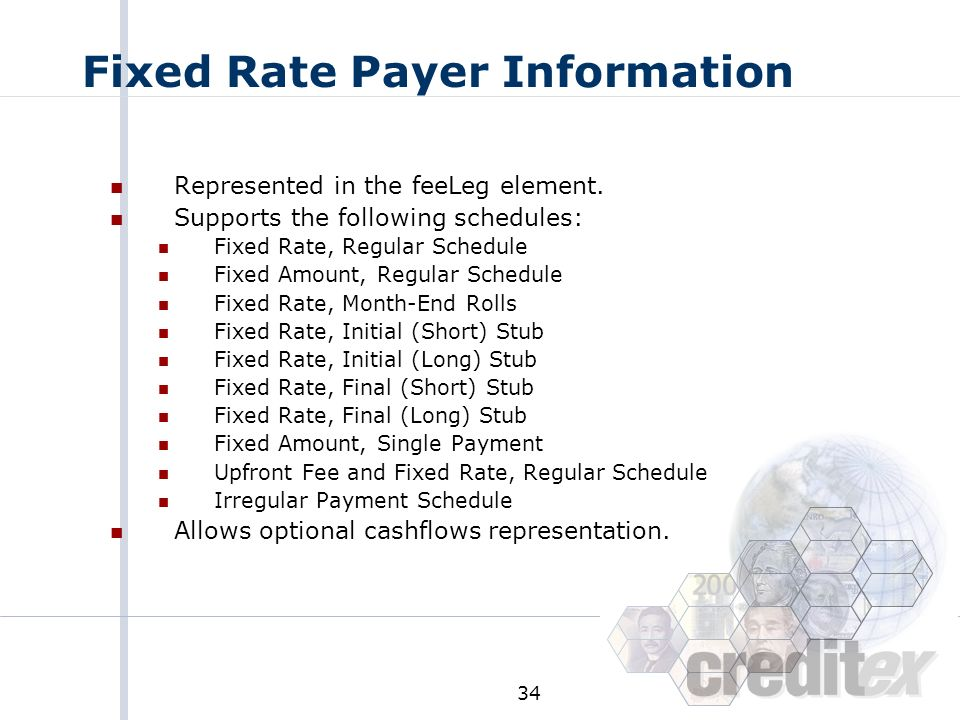Fixed Rate Payer Information