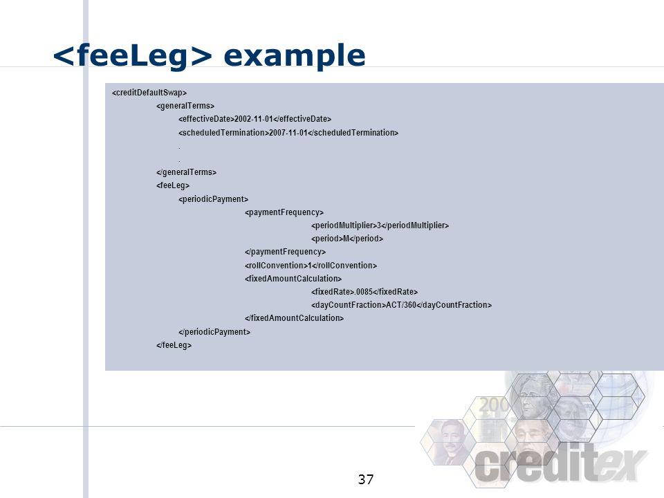 <feeLeg> example