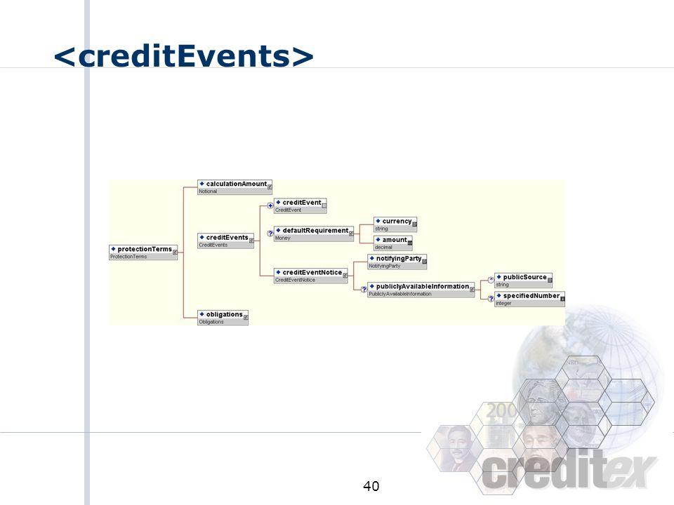 <creditEvents>
