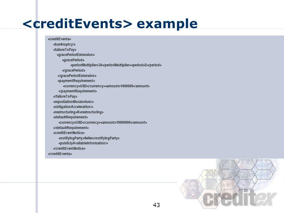 <creditEvents> example