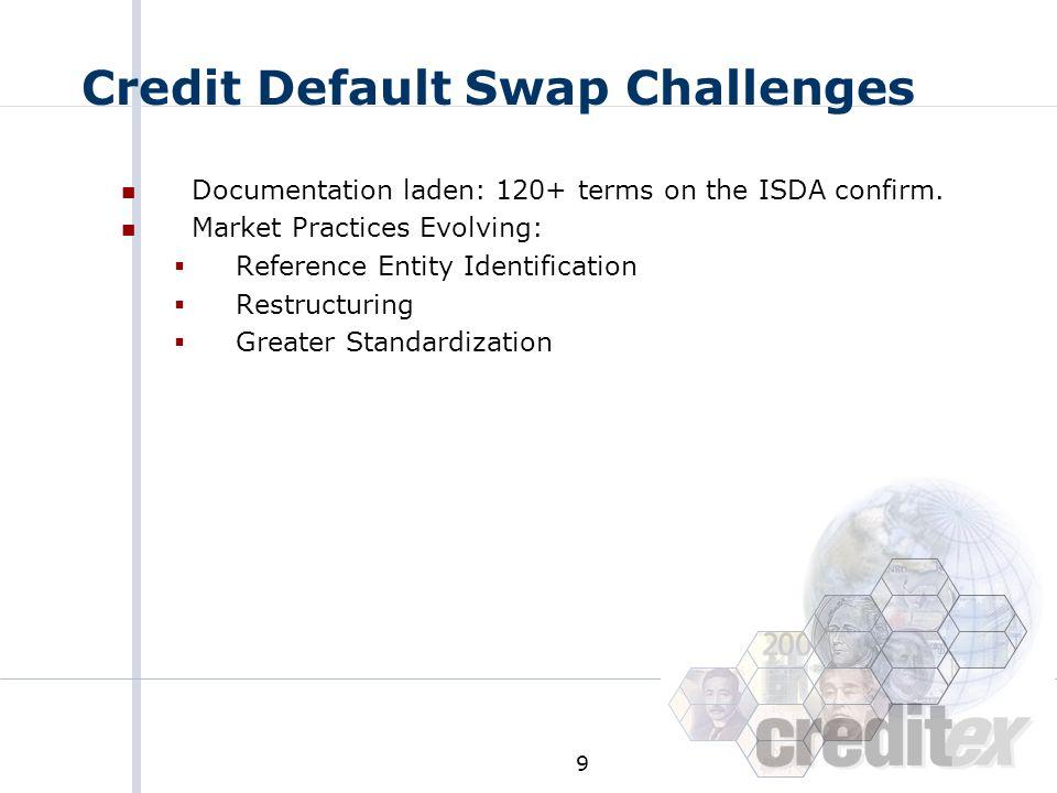 Credit Default Swap Challenges