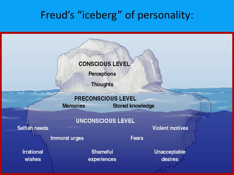 An examination of the personality theory by freud