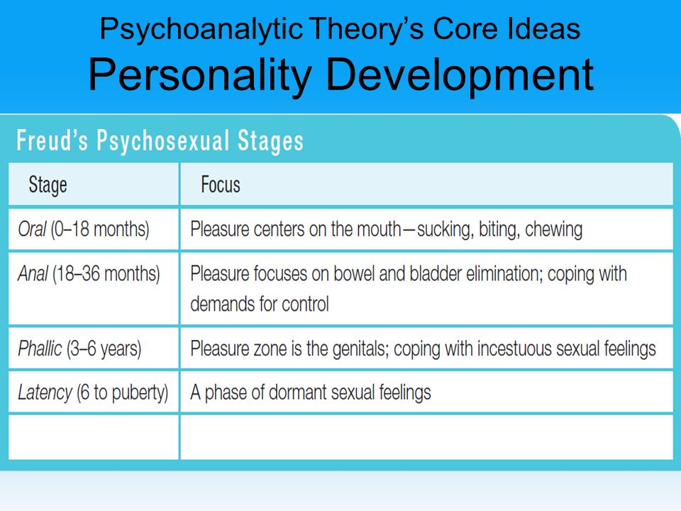psychoanalysis a new approach to personality 'relational psychoanalysis is a relatively new and evolving school of  that personality emerges from the matrix  far more restrained in their approach,.