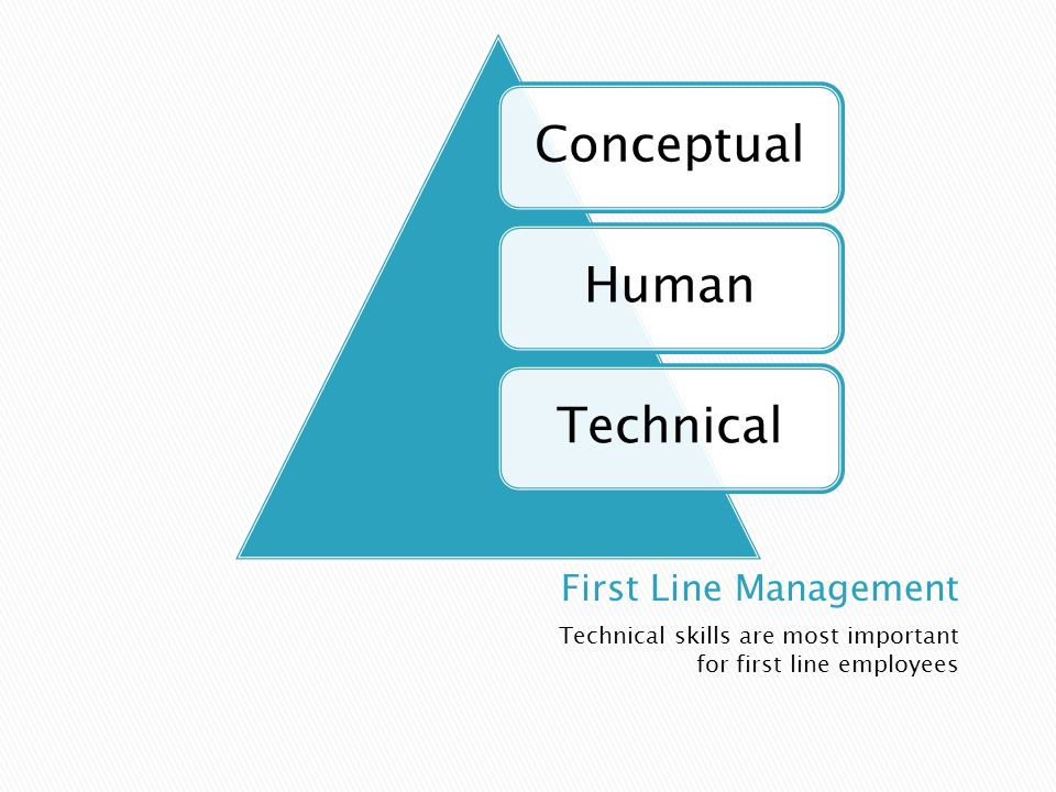 Conceptual Human. Technical. First Line Management.