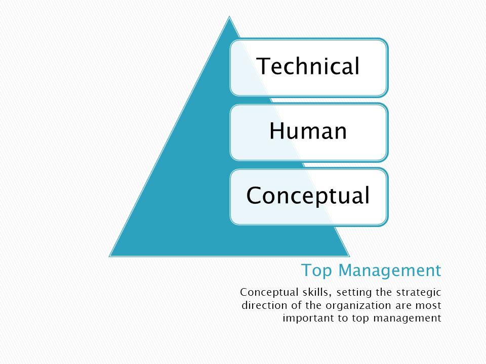 Technical Human. Conceptual. Top Management.