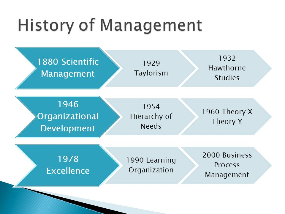 the effectiveness of scientific management by taylor Frederick taylor scientific management - a summary - download as word doc (doc), pdf file (pdf), text file (txt) or read online this is a summary of frederick's.