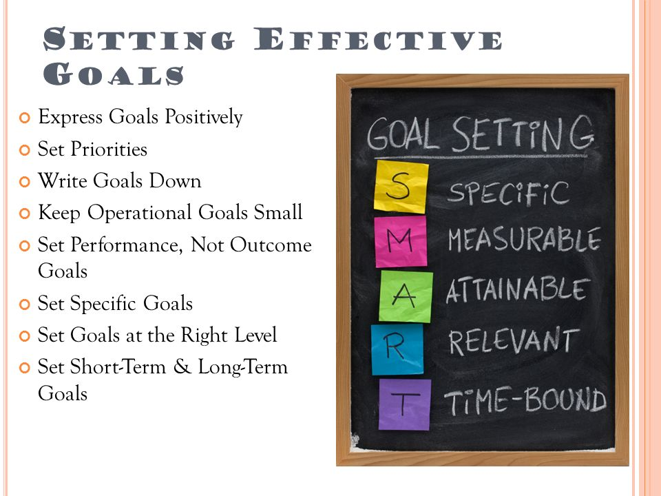 how to set effective goals Easy all you have to do is pick up the phone and call or chat now.
