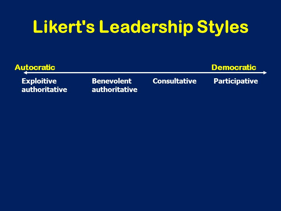 Likert s Leadership Styles