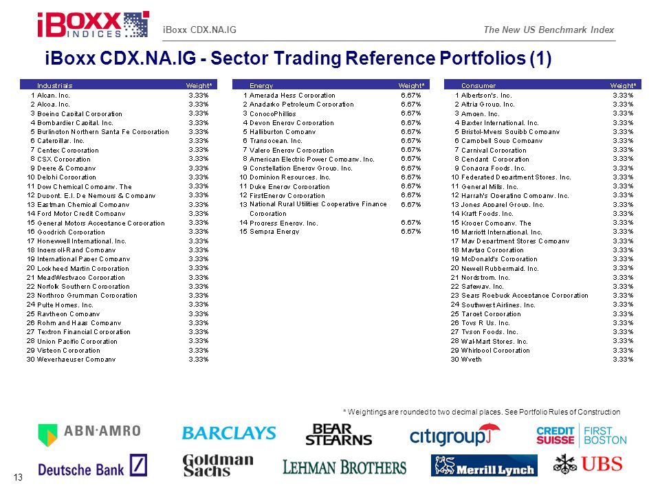 iBoxx CDX.NA.IG - Sector Trading Reference Portfolios (1)