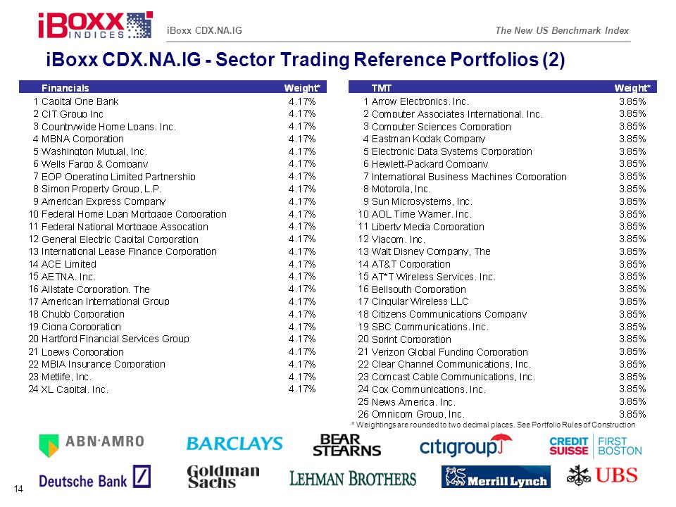 iBoxx CDX.NA.IG - Sector Trading Reference Portfolios (2)