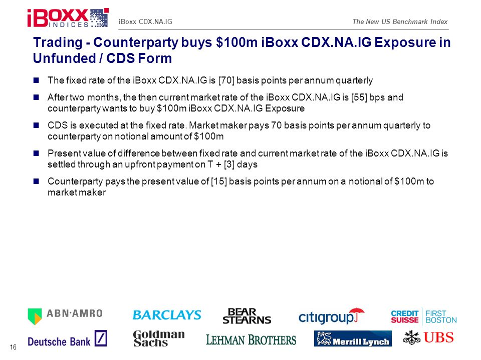iBoxx CDX.NA.IG Trading - Counterparty buys $100m iBoxx CDX.NA.IG Exposure in Unfunded / CDS Form.