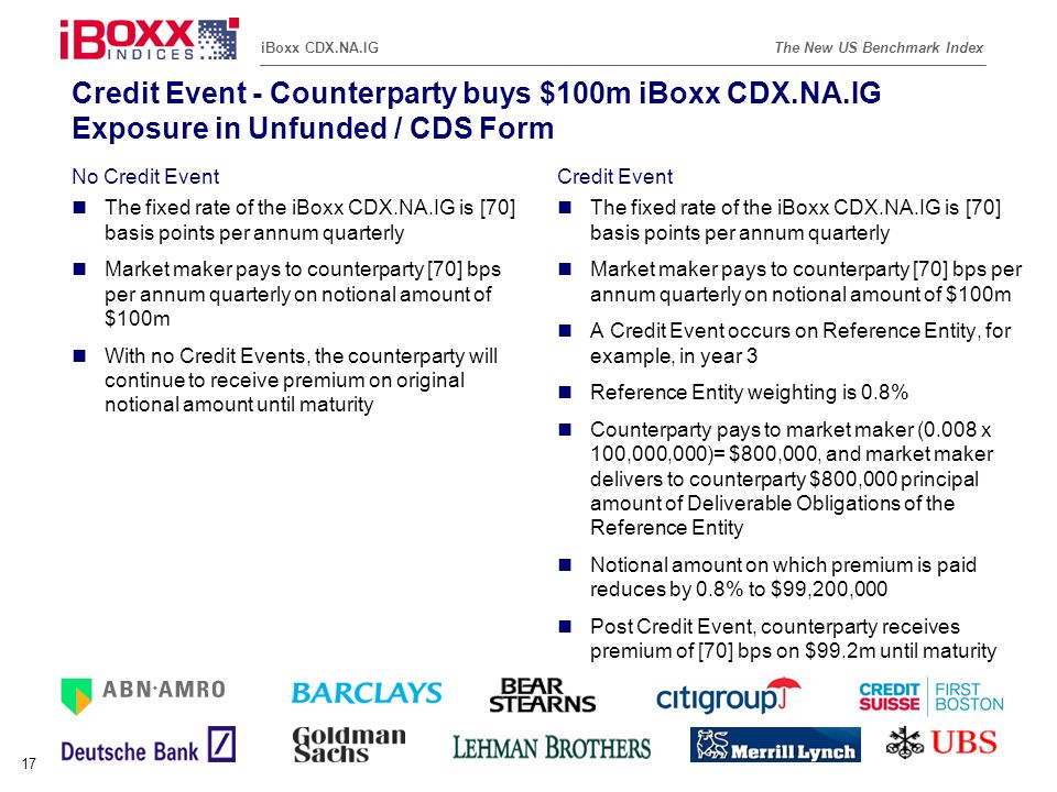 iBoxx CDX.NA.IG Credit Event - Counterparty buys $100m iBoxx CDX.NA.IG Exposure in Unfunded / CDS Form.