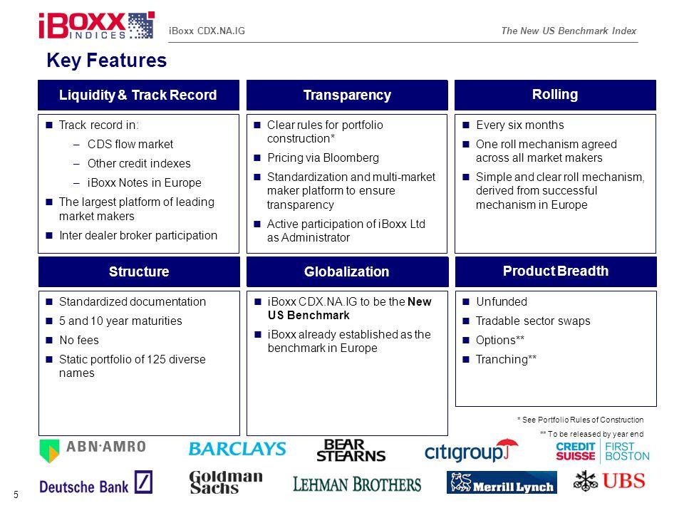 Liquidity & Track Record