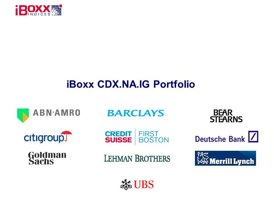iBoxx CDX.NA.IG Portfolio