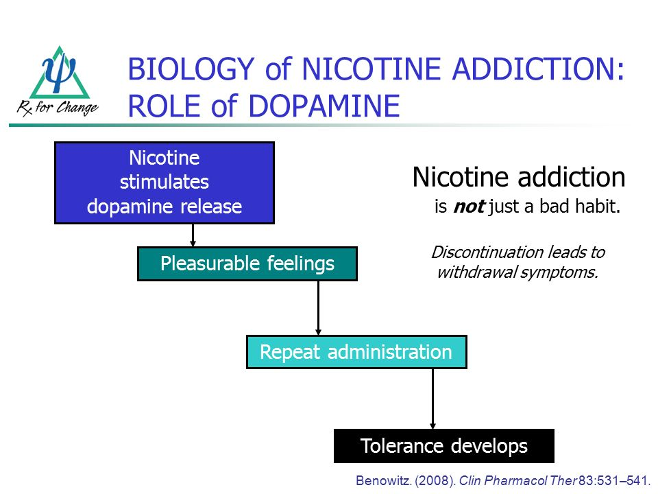 tobacco and nicotine addictive properties Neuroscience of nicotine addiction and treatment advance innovative research that addresses the biology of nicotine addiction and treatment, with a goal of understanding and reducing tobacco use in populations that consistently have the highest smoking rates.