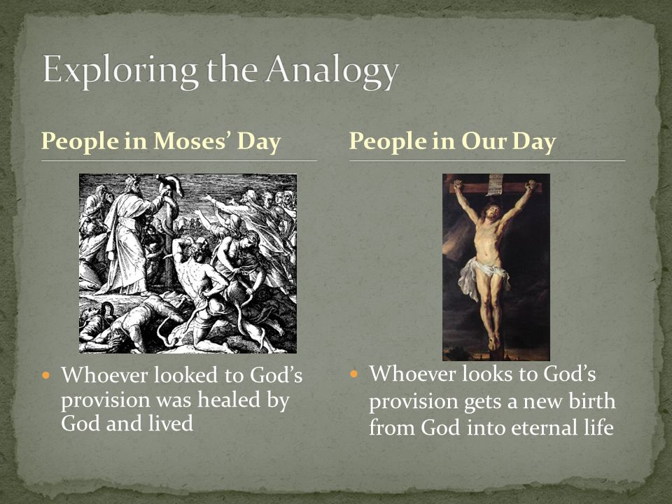 Exploring the Analogy People in Moses' Day People in Our Day