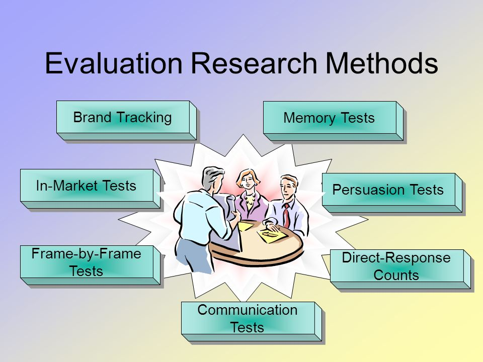 test questions with answers for business research methods Start studying business research methods: quiz questions learn vocabulary, terms, and more with flashcards, games, and other study tools  that a researcher user wishes to answer is referred to as a:  the foundation of business research (business research methods) 69 terms com 403 final exam 87 terms marketing final other sets by.