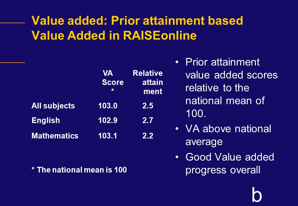 Value added: Prior attainment based Value Added in RAISEonline