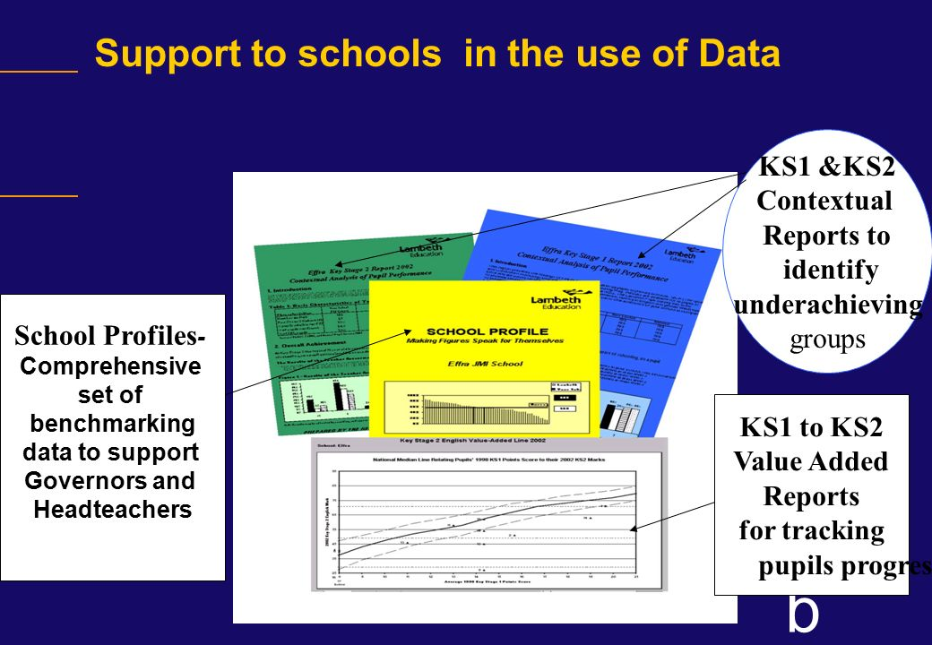 Support to schools in the use of Data