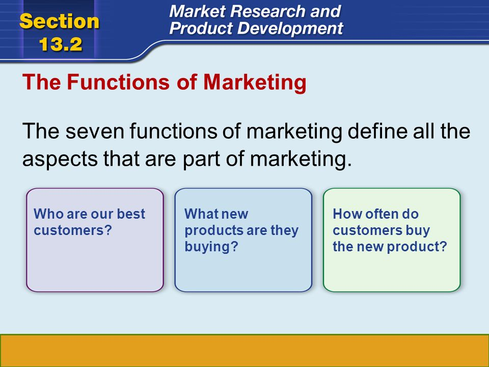 marketing and market research Marketing research is often confused with market-research there is a difference learn what it is and the steps involved in the process.