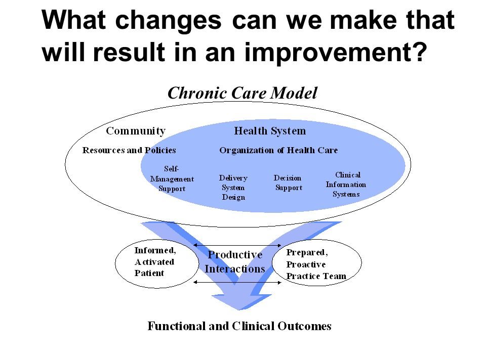 What changes can we make that will result in an improvement