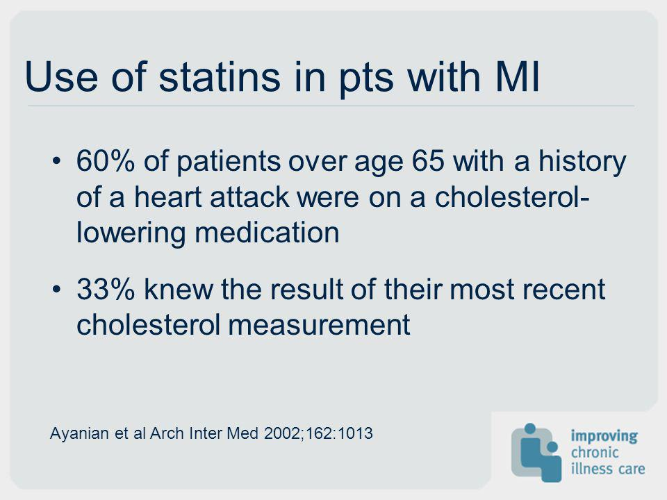 Use of statins in pts with MI