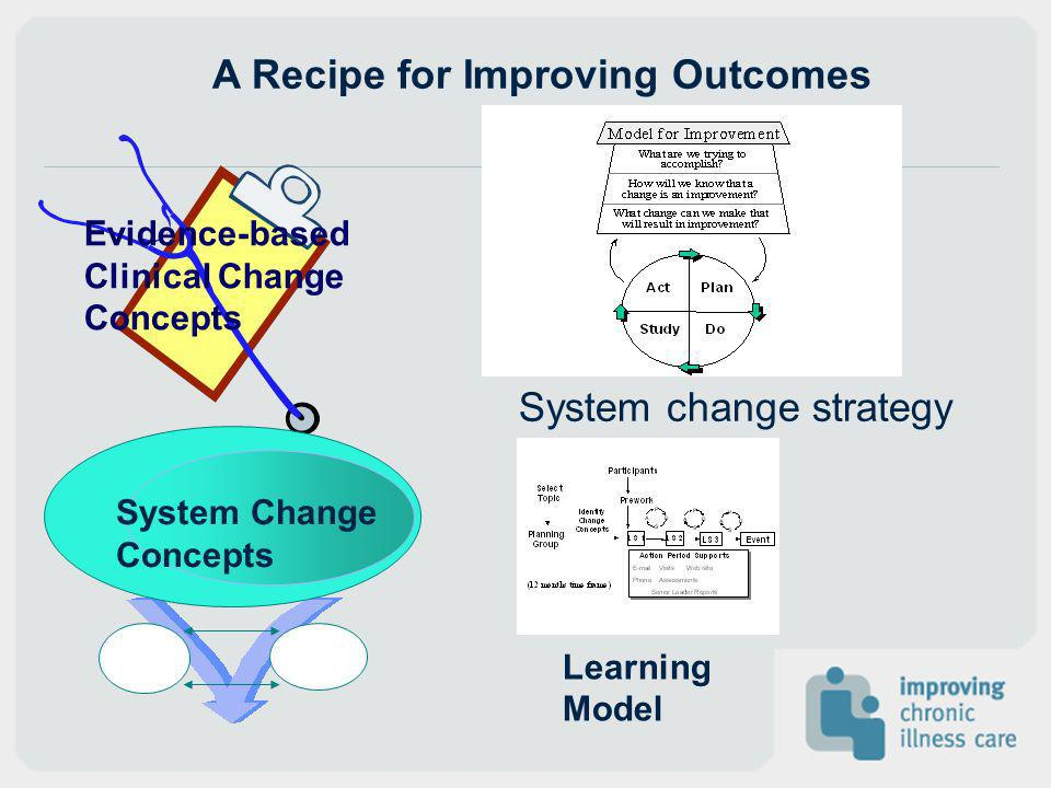 A Recipe for Improving Outcomes