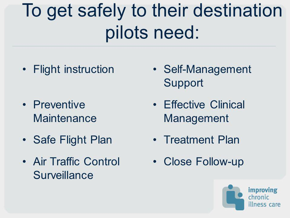 To get safely to their destination pilots need: