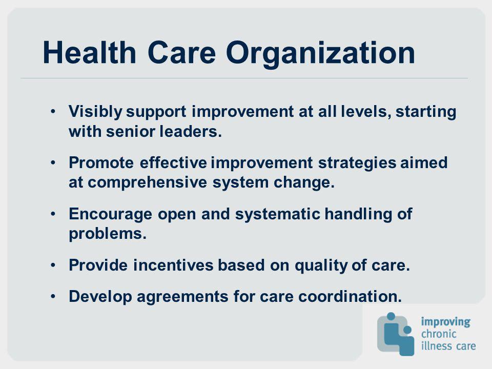 Health Care Organization