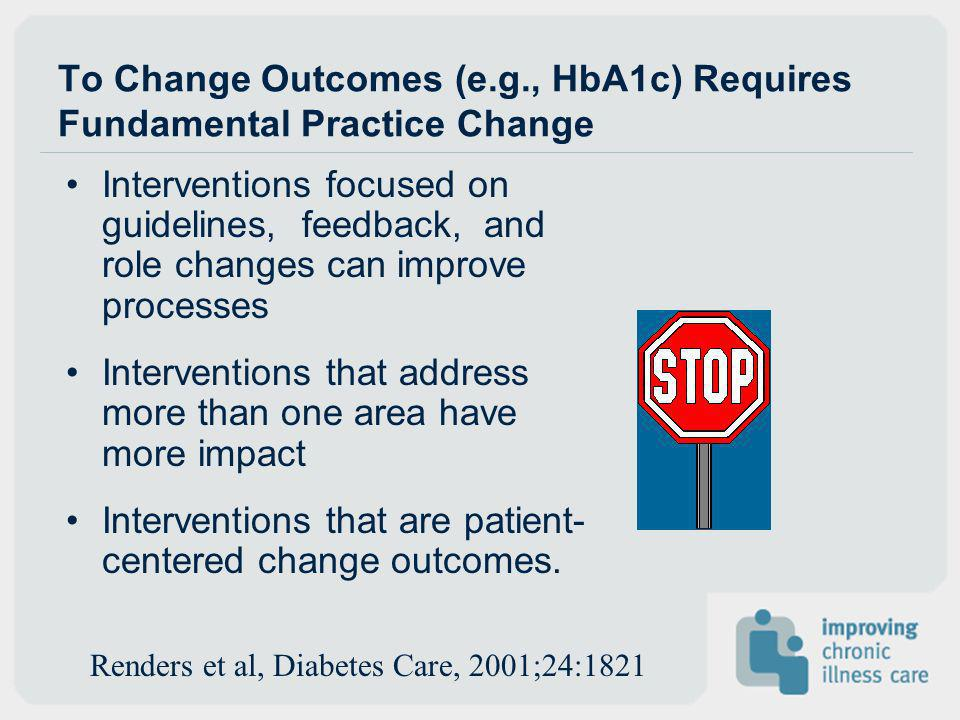 To Change Outcomes (e.g., HbA1c) Requires Fundamental Practice Change