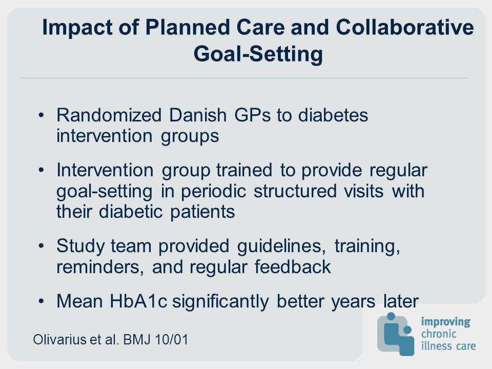 Impact of Planned Care and Collaborative Goal-Setting