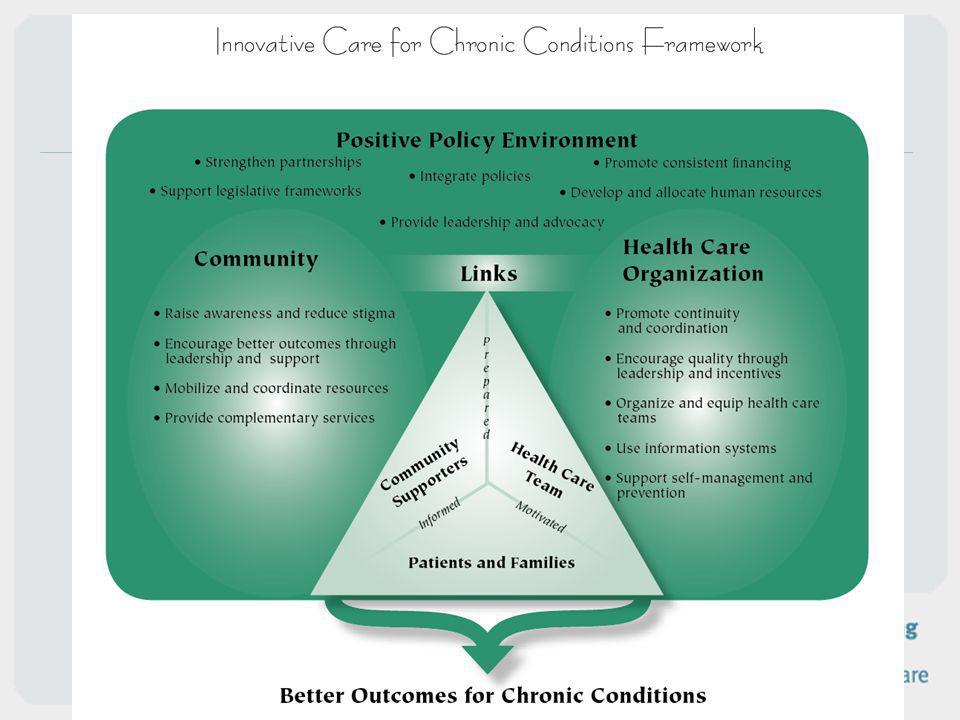 Things we know as bullets under the chronic care model are now found at the policy level, the community and the organizational level.
