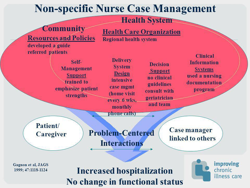 Non-specific Nurse Case Management