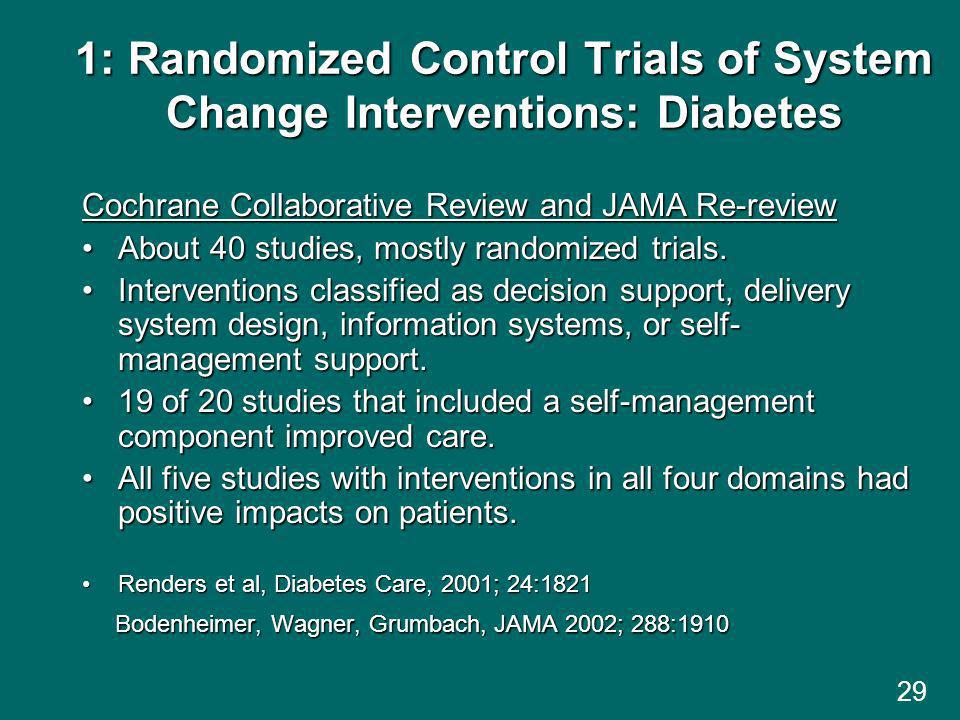 1: Randomized Control Trials of System Change Interventions: Diabetes