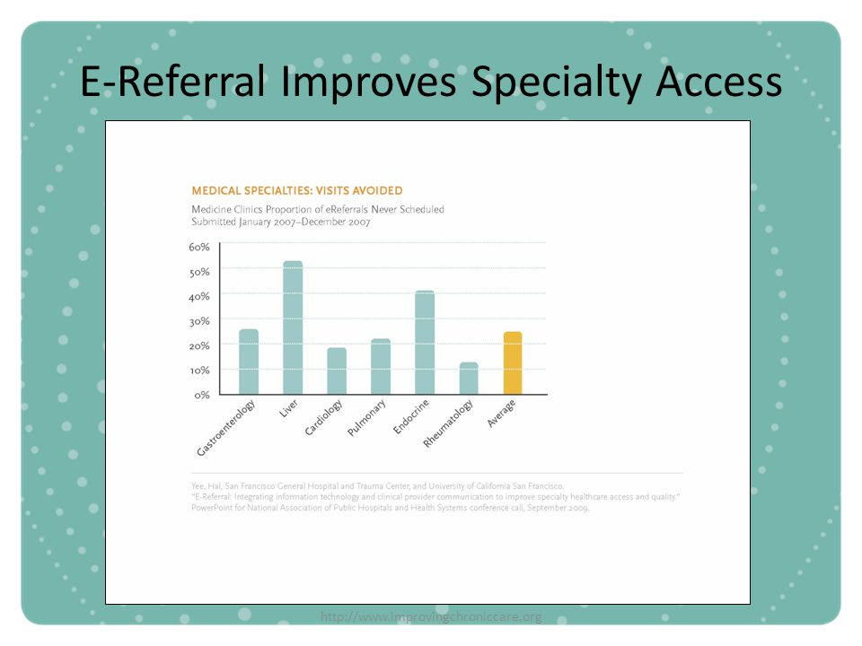 E-Referral Improves Specialty Access