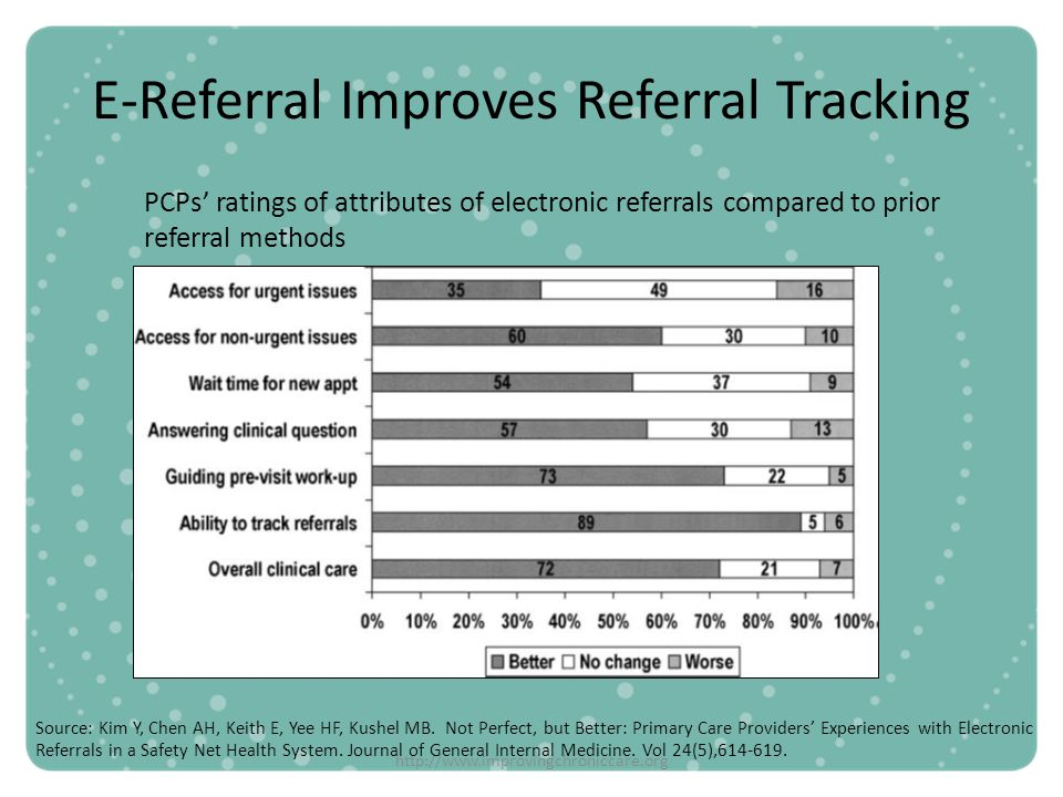 E-Referral Improves Referral Tracking