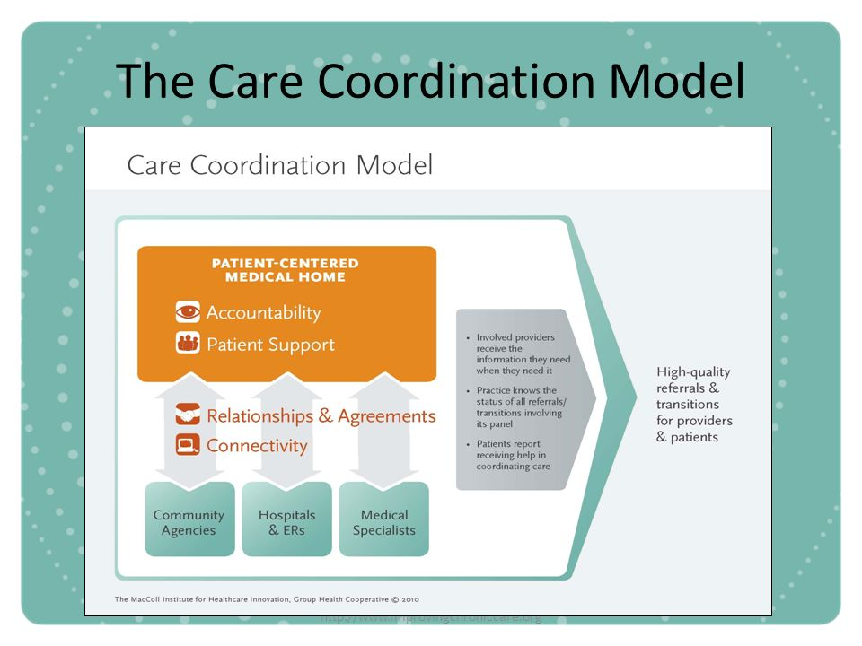 The Care Coordination Model