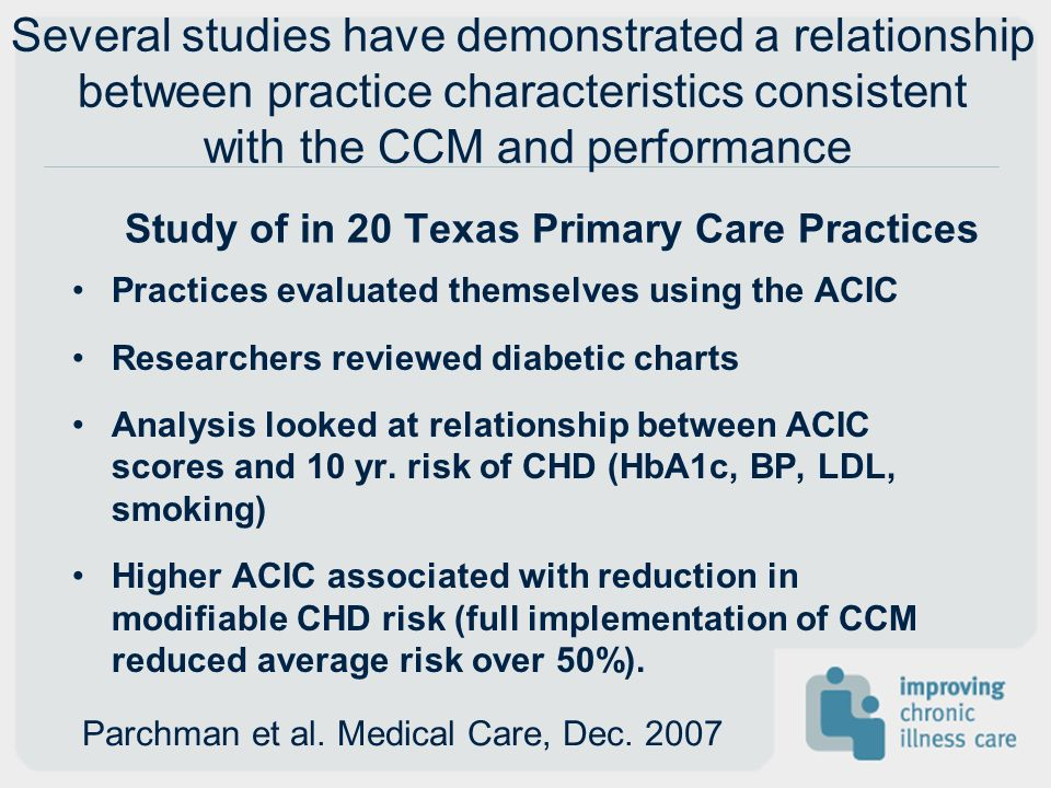 Study of in 20 Texas Primary Care Practices