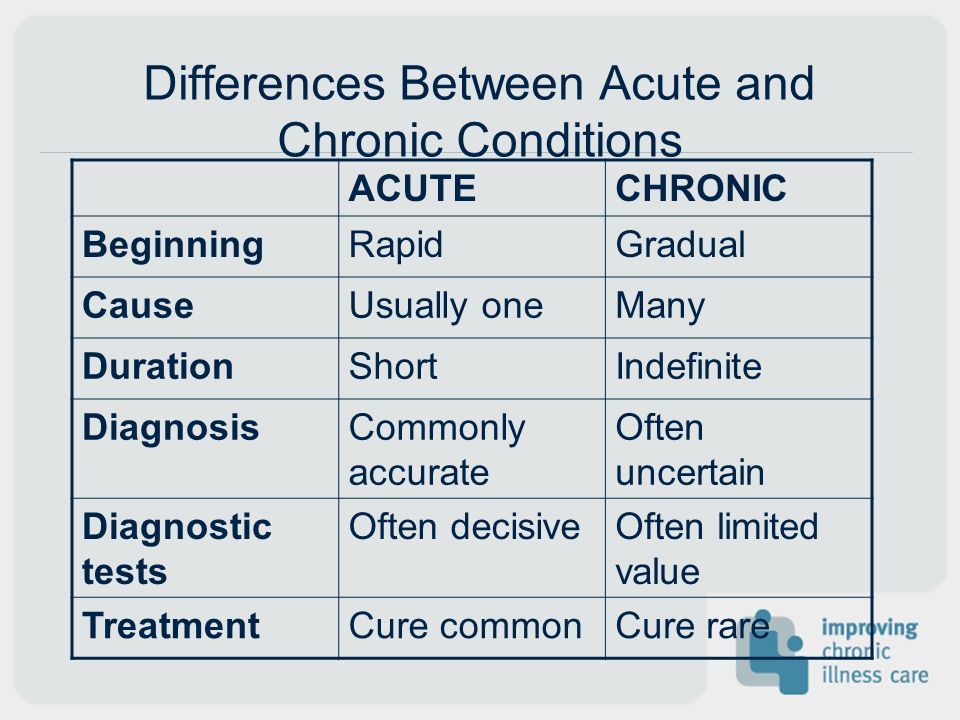 Differences Between Acute and Chronic Conditions
