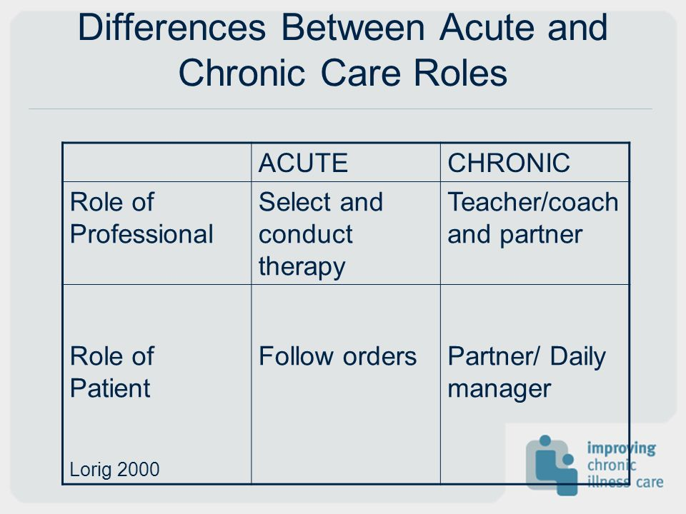 Differences Between Acute and Chronic Care Roles