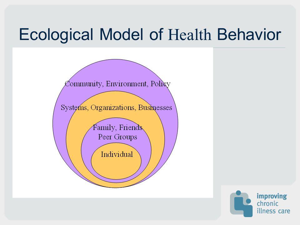 Ecological Model of Health Behavior