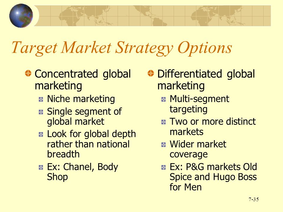 Options strategies names