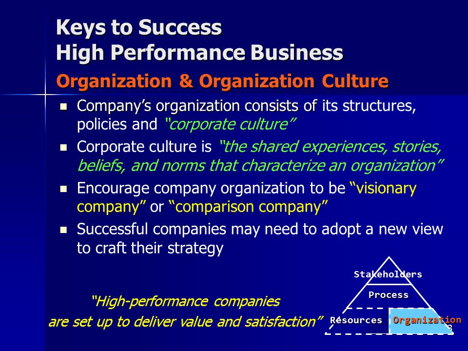 management structure and culture and its effect on business performance Impact of organizational culture on the performance  impact of organizational culture on the  of the business 4 tesco needs to redesign its approach.