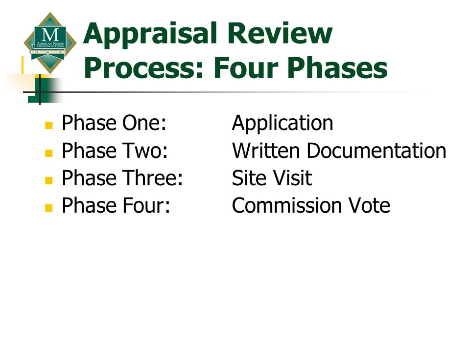 Appraisal Review Process: Four Phases